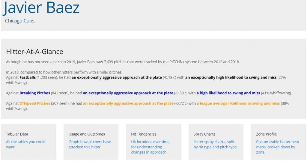 Javier Baez Landing Page