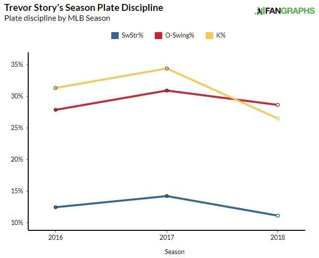 Story Plate Discipline