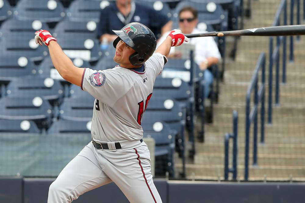 Dynasty Dugout: Outfield Prospect Trends