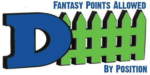 NFL Week 1 Fantasy Points Allowed for DFS and Season-Long Fantasy Football