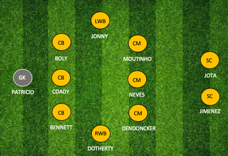 Fantasy EPL Team Previews - Wolves