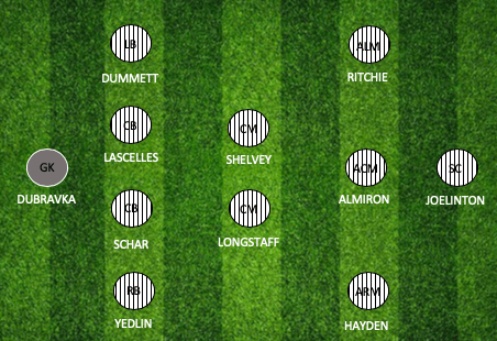 Newcastle EPL Team Preview