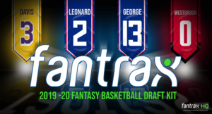 2019-20 Fantasy Basketball Draft Kit