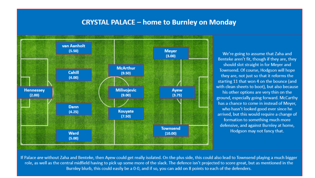 GW32 Projections - Crystal Palace