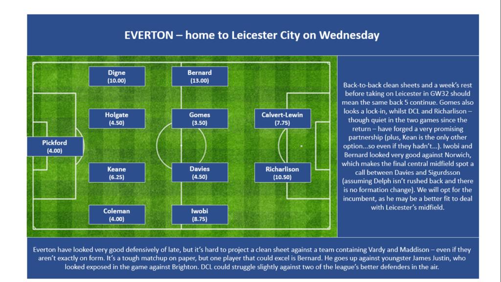 GW32 Projections - Everton