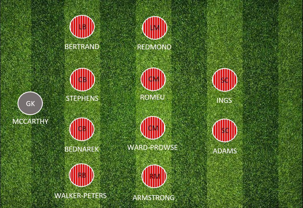 Draft Premier League 20 21 Southampton Team Preview Fantraxhq