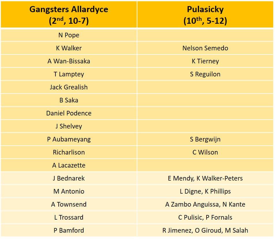 GW18 Gangsters