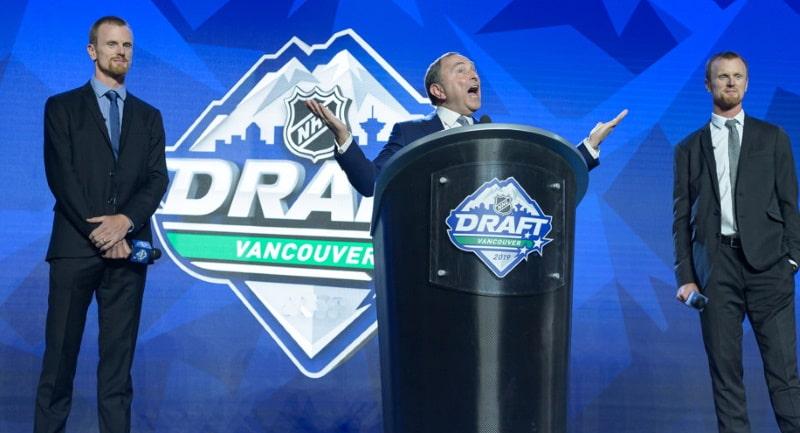 Preliminary 2021 NHL Draft Rankings
