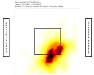 Kenta Maeda Splitter Heatmap Left
